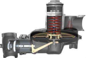 انواع رگلاتور گاز صنعتی